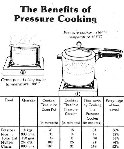 benefits of pressure cooking