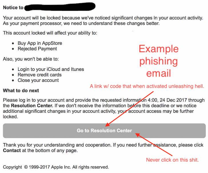 screenshot example phishing email – worstwriter