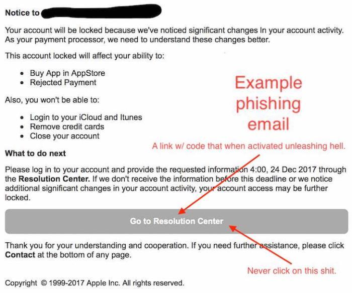 screenshot example phishing email
