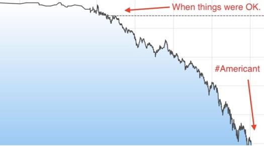 americas stock price.jpg