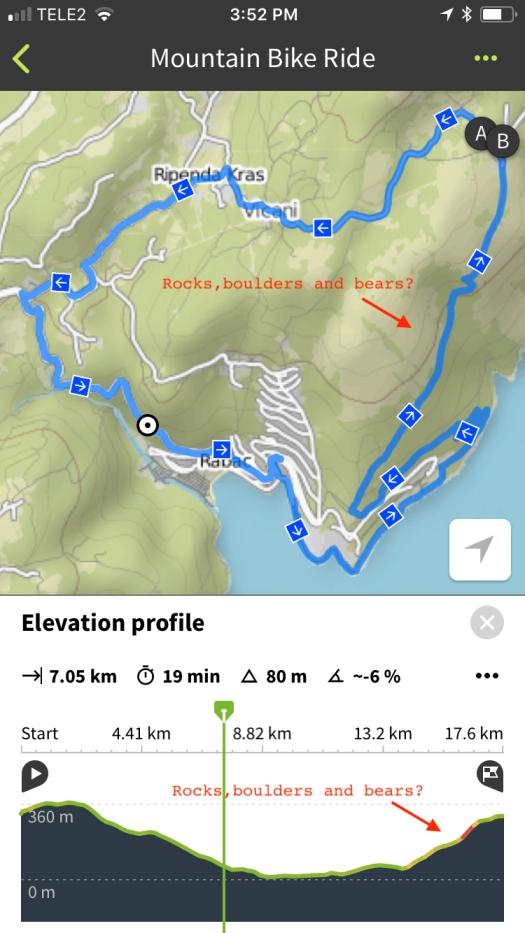 17km ebike trek Croatia