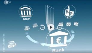 eurobond scam german news explaining it
