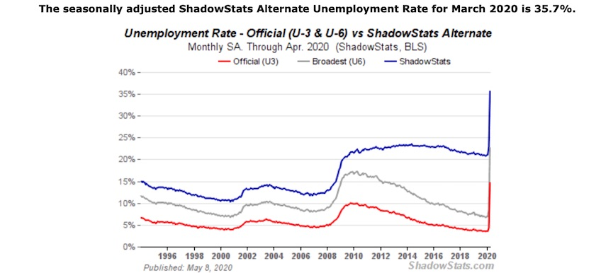 may 2020 alternate umemployment stats